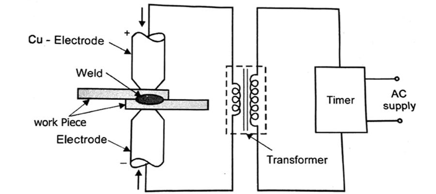 مقاومت الکتریکی